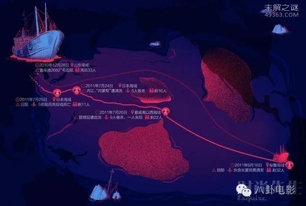 """""""鲁荣渔2682""""惨案始末:远洋渔船上惊心动魄的血腥杀戮"""