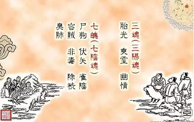 人的三魂七魄最全解释!